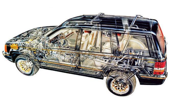 Jeep Grand Cherokee ZJ: Restaurando Parte I